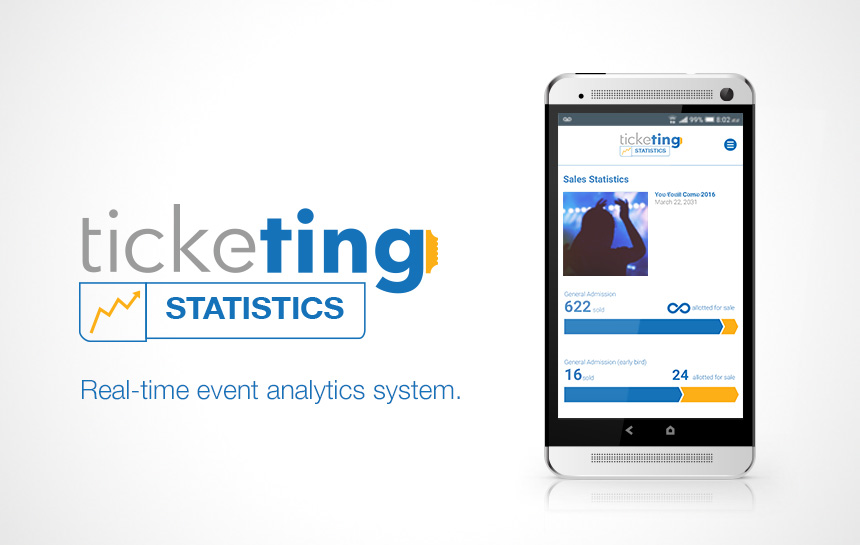 Ticketing Events Statistics platform with android phone